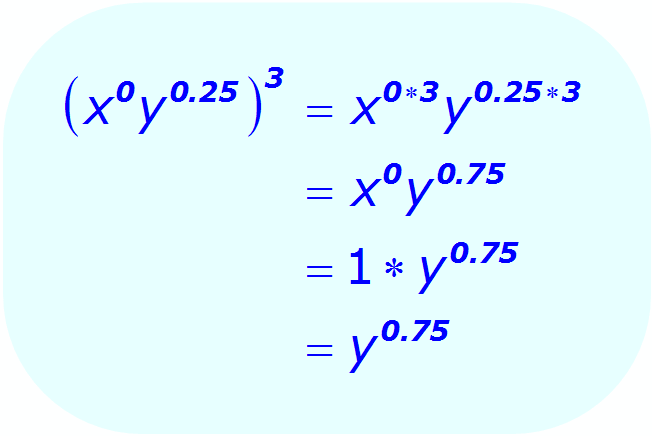 how to solve negative value with decimal exponents